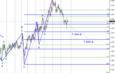 Волновой анализ GBP/USD за 8 февраля. Марк Карни оставил противоречивые впечатления